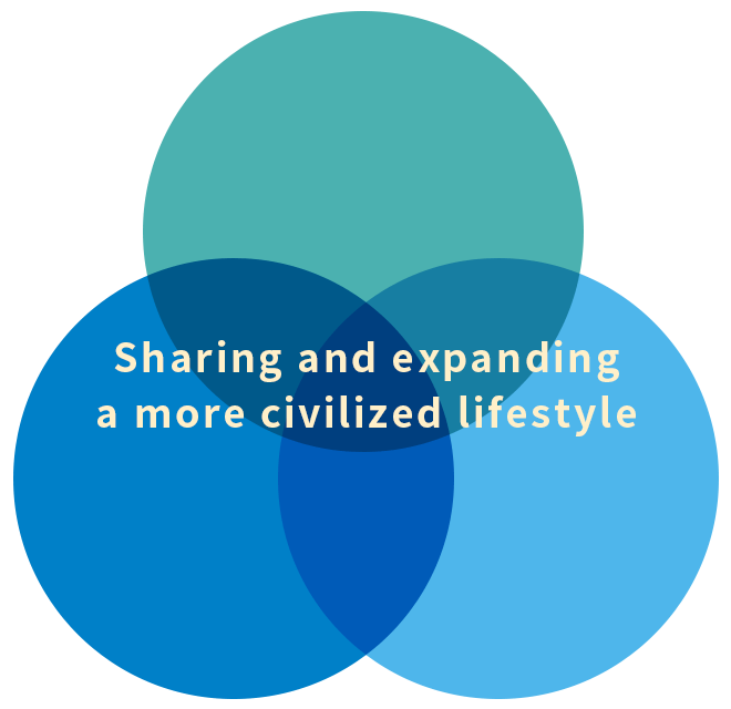 Sharing and expanding a more civilized lifestyle